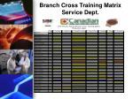 branch cross training matrix service dept