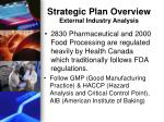 strategic plan overview external industry analysis