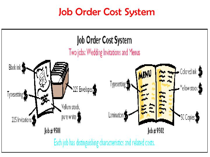 job order cost Per unit cost = total cost applicable to job / number of units in the job job order costing is extensively used by companies all over the world according to a survey, 511% of manufacturing companies in united states use job order costing.