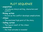 plot sequence
