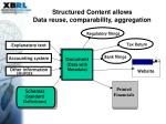structured content allows data reuse comparability aggregation