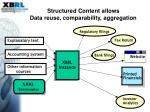 structured content allows data reuse comparability aggregation1