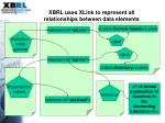 xbrl uses xlink to represent all relationships between data elements