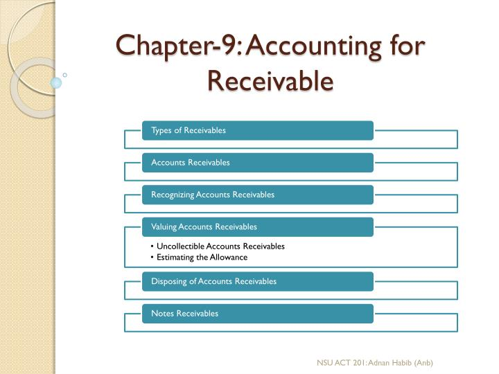 chapter 9 accounting for receivable n.