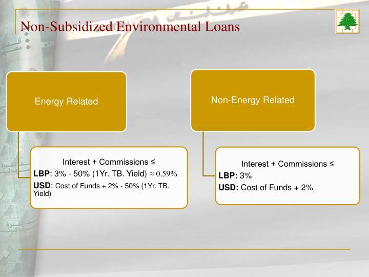 Non-Subsidized Environmental Loans