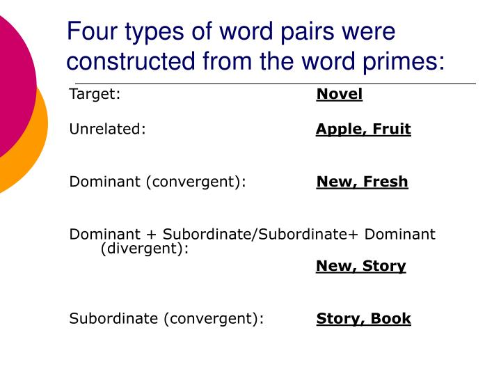 Four types of word pairs were constructed from the word primes:
