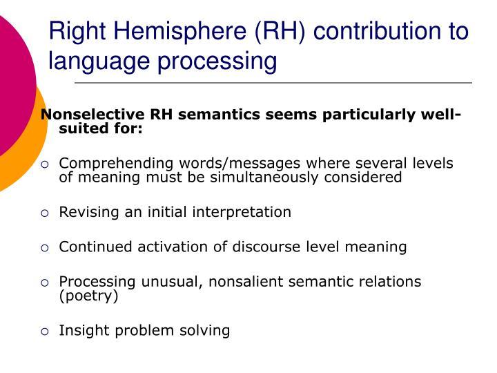 Right Hemisphere (RH) contribution to language processing
