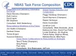 nbas task force composition