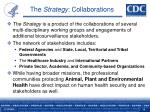 the strategy collaborations