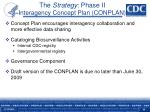 the strategy phase ii interagency concept plan conplan