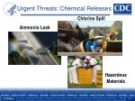 urgent threats chemical releases