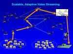 scalable adaptive video streaming