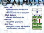 co processor details1