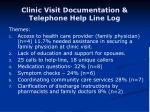 clinic visit documentation telephone help line log