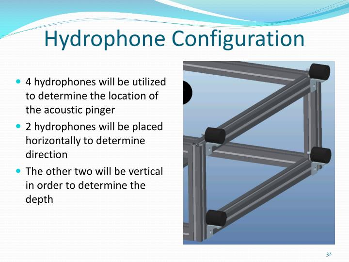 Transducers as Hydrophones
