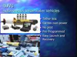 auvs autonomous underwater vehicles
