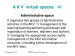 a k v virtual spaces 4