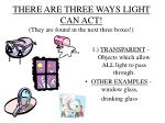 there are three ways light can act they are found in the next three boxes