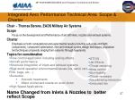 integrated aero performance technical area scope charter