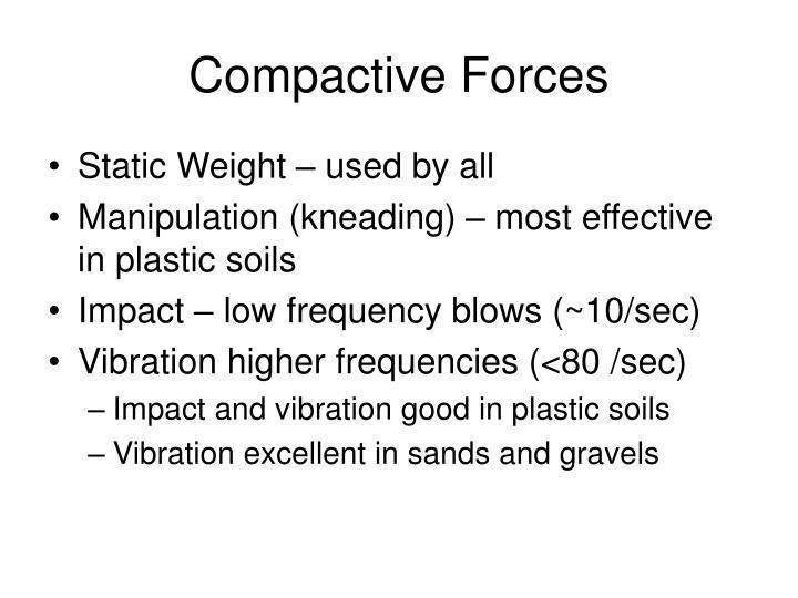 Compactive Forces