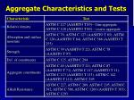 aggregate characteristics and tests1