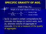 specific gravity of agg