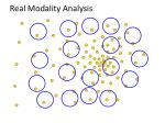 real modality analysis