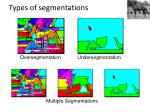 types of segmentations