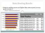 state reading results