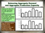 balancing aggregate demand and aggregate production capacity