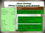 chase strategy hiring firing to meet demand