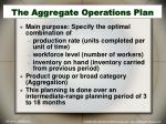 the aggregate operations plan