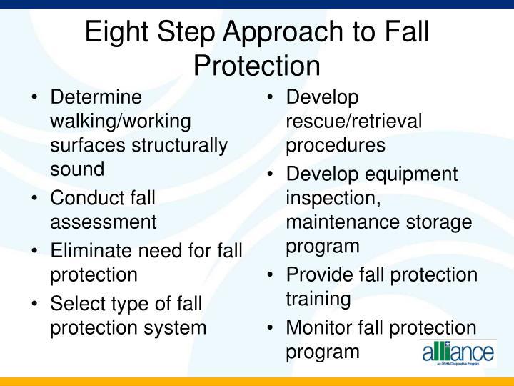 Determine walking/working surfaces structurally sound