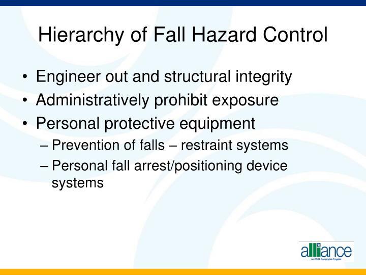 Hierarchy of Fall Hazard Control