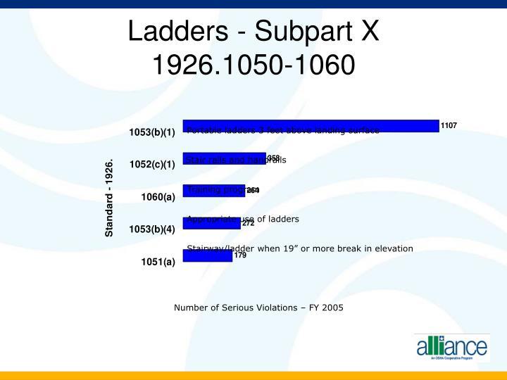 Ladders - Subpart X