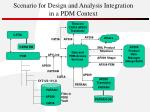 scenario for design and analysis integration in a pdm context