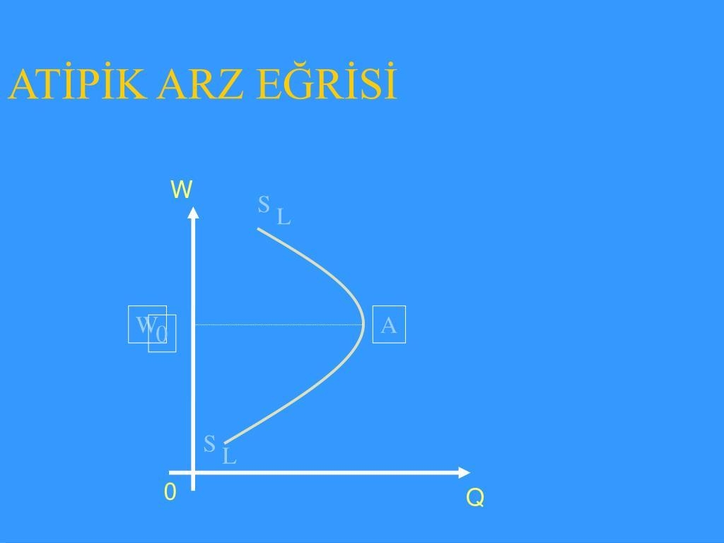 Ppt Iktisada Giris I Yrd Doc Dr Dilek Seymen Deu Iibf Iktisat Bolumu Dilek Seymen Deu Tr Powerpoint Presentation Id 6704457
