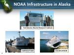 noaa infrastructure in alaska