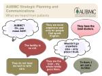 aubmc strategic planning and communications2