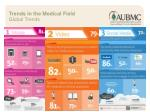 trends in the medical field2