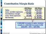 contribution margin ratio3