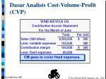 dasar analisis cost volume profit cvp1