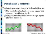 pendekatan contribusi4