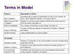 terms in model