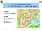 1 why to study management at a universtity 1 1 the function of intellectual maps1