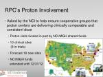 rpc s proton involvement