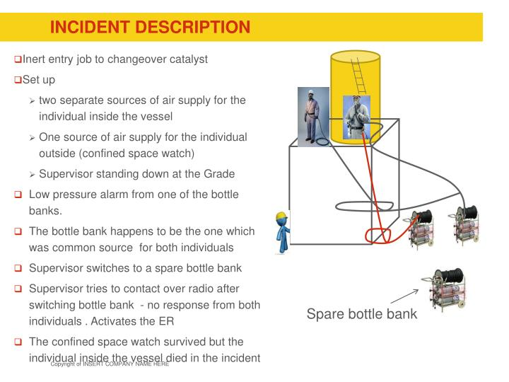 Incident description