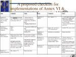 a proposed checklist for implementations of annex vi survey to obtain the required iapp