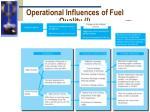 operational influences of fuel quality i