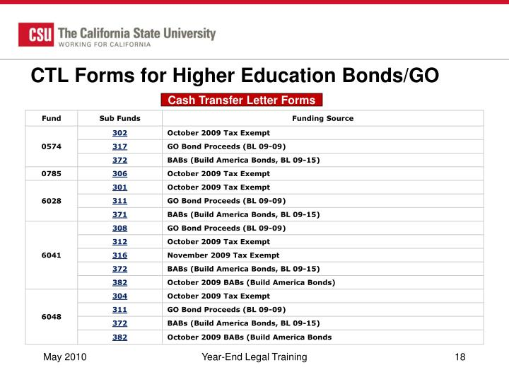 CTL Forms for Higher Education Bonds/GO